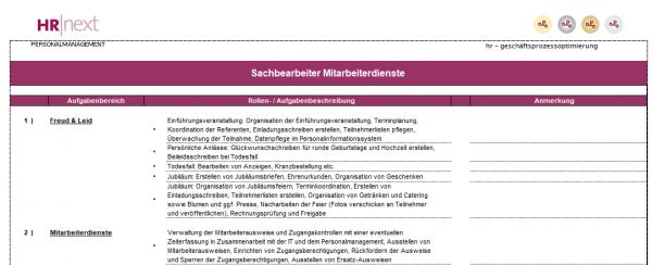 Rollen-/Aufgabenbeschreibung Sachbearbeitung Mitarbeiterdienste