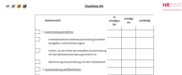 1.2 Checkliste ISA
