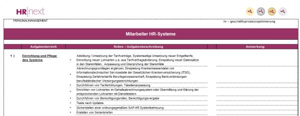 Rollen-/Aufgabenbeschreibung Mitarbeiter HR-Systeme