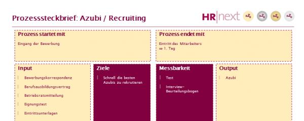 Prozesssteckbrief Azubi / Recruiting