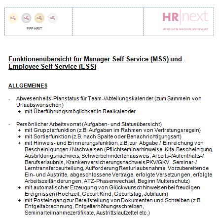 Funktionenübersicht für MSS und ESS
