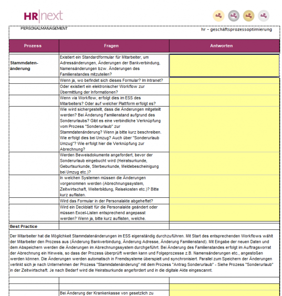 HR-Prozessaudit Lohn- und Gehalt