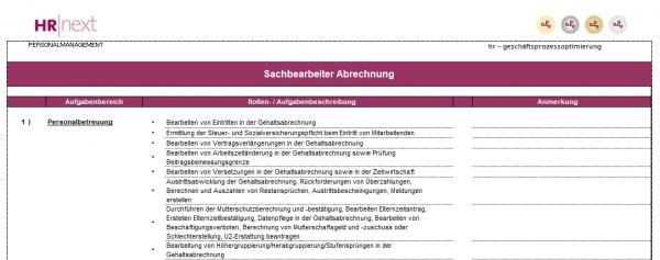 Rollen-/Aufgabenbeschreibung SB Abrechnung
