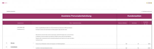 Rollenberechnung Administration Personalentwicklung/Weiterbildung