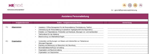 Rollen-/Aufgabenbeschreibung Assistenz Personalleitung