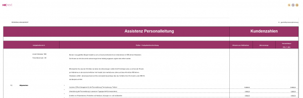 Rollenberechnung Assistenz Personalleitung