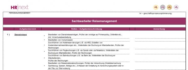 Rollen-/Aufgabenbeschreibung Sachbearbeitung Reisemanagement