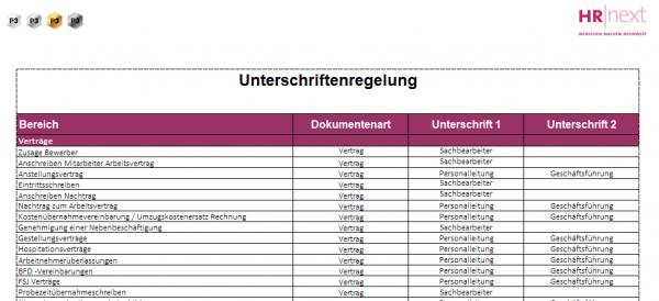 Liste Unterschriftenregelung Rollentrennung Hr Organisation