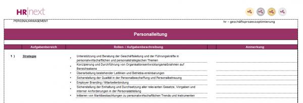 Rollen-/Aufgabenbeschreibung Personalleitung