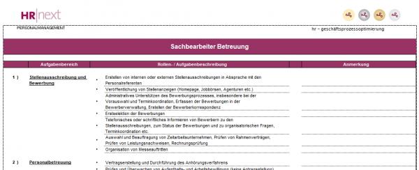 Rollen-/Aufgabenbeschreibung Sachbearbeitung Betreuung