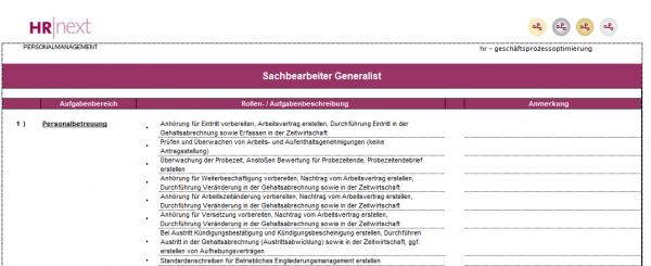 Rollen-/Aufgabenbeschreibung SB Generalist