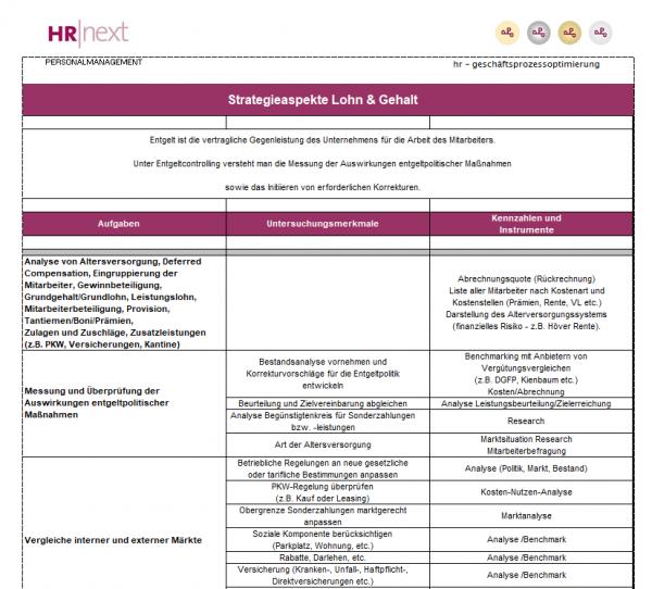 HR-Kennzahlen für Lohn & Gehalt