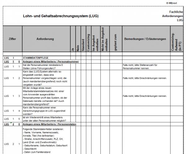 Fachanforderungen Lohn- & Gehaltsabrechnungssystem